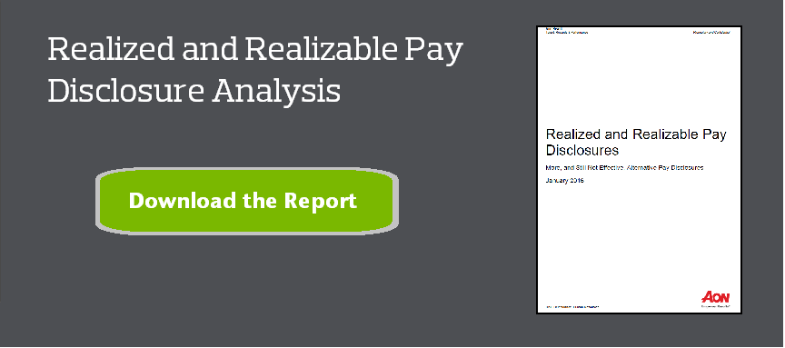 Realized and Realizable Pay Analysis