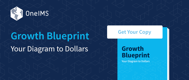 The B2B Growth Blueprint
