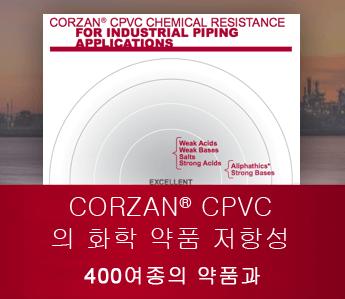 Corzan CPVC Chemical Resistance