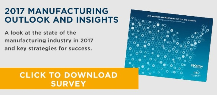 Manufacturing Outlook Survey - Virginia CPA Firm