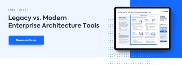 What to look for in a modern enterprise architecture tool