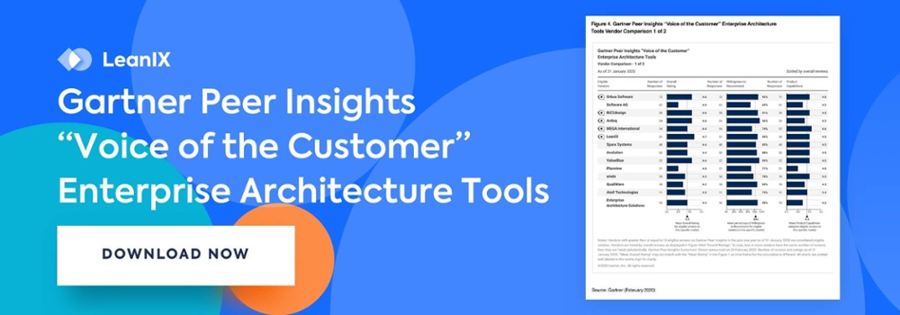 "Gartner Peer Insights ""Voice of the Customer"" Enterprise Architecture Tools"