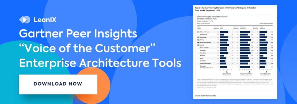 "Gartner Peer Insights ""Voice of the Customer"" Enterprise Architecture Tools"