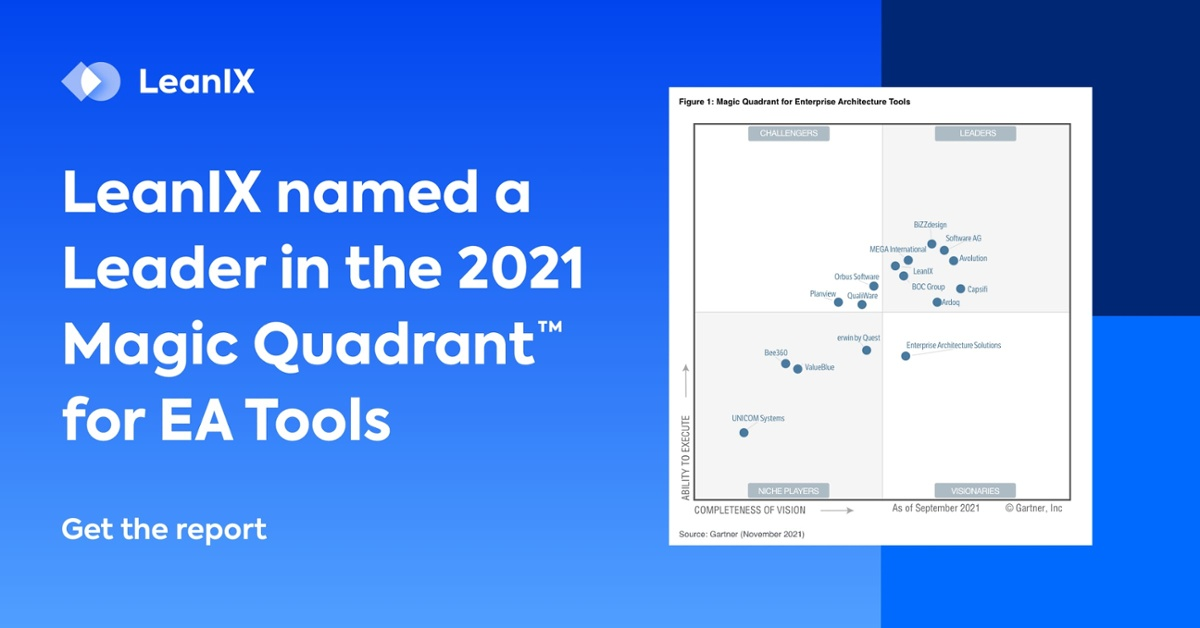 Magic Quadrant for Enterprise Architecture Tool 2019