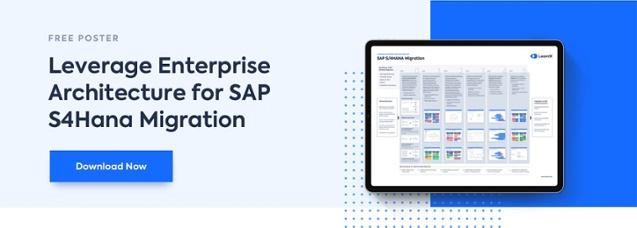 Leverage Enterprise Architecture for SAP S/4Hana Migration