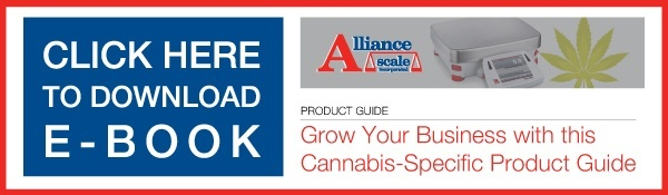 Cannabis Products E-book Download