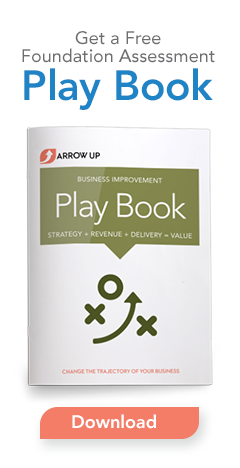 Foundation Assessment Play Book