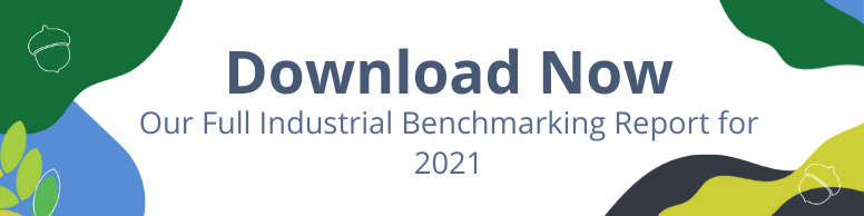 Full Industrial Benchmarking Report for 2021
