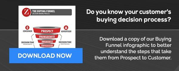 buying_funnel_infographic
