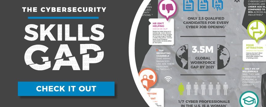 Cybersecurity Skills Gap Infographic
