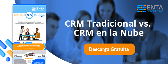 Infografía CRM Tradicional vs CRM en la nube