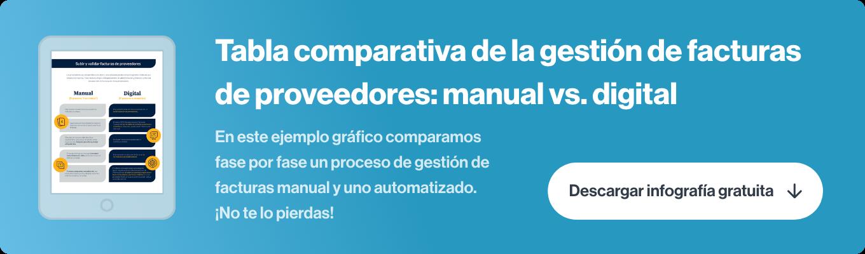 gestion facturas de proveedores manual vs digital