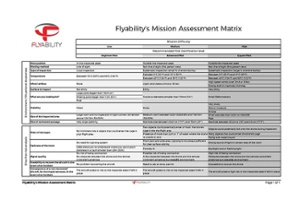 Download our risk assessment matrix