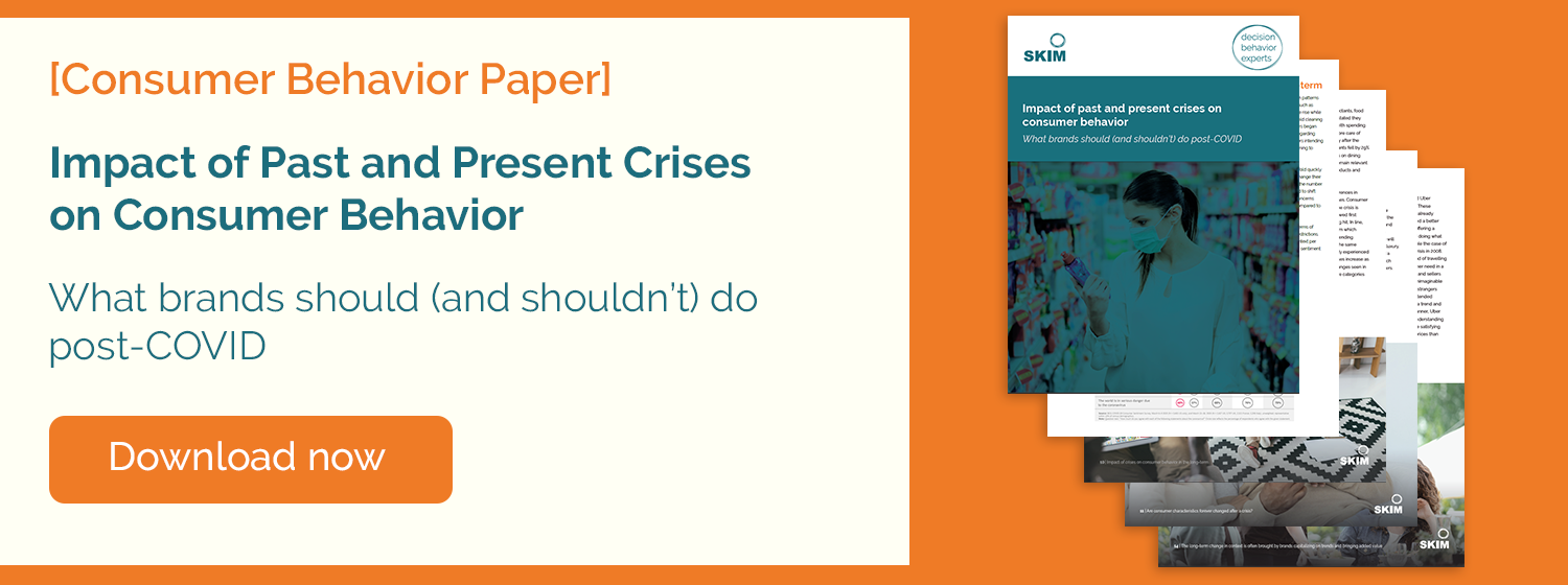 Impact of past and present crises on consumer behavior