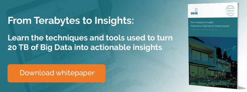 SKIM From Terabytes to Insights Paper