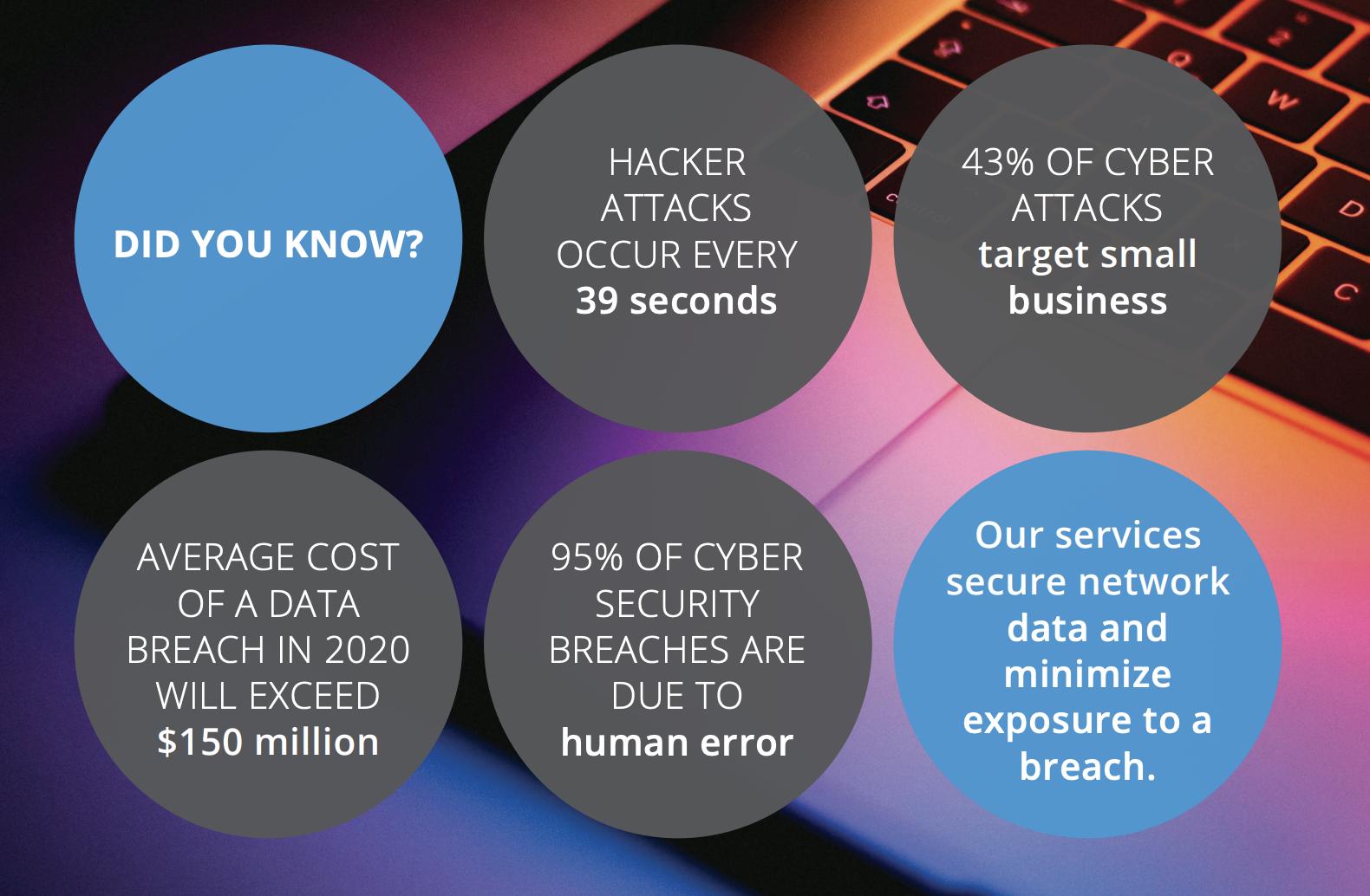 Faridinkum Cybersecurity package