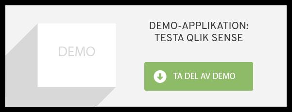 Testa Qlik Sense via demo