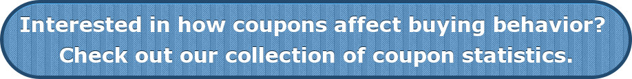Interested in how coupons affect buying behavior?  Check out our collection of coupon statistics.