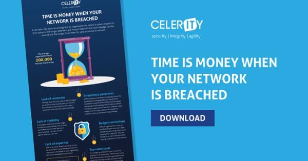 Threat Detect Infographic