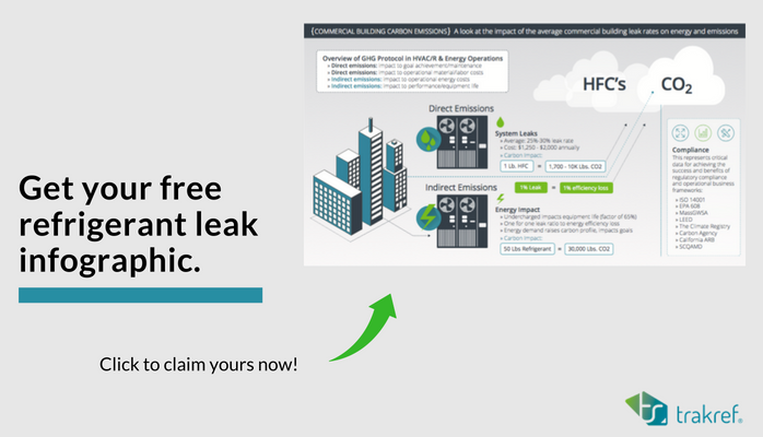 Get your free refrigerant management infographic now