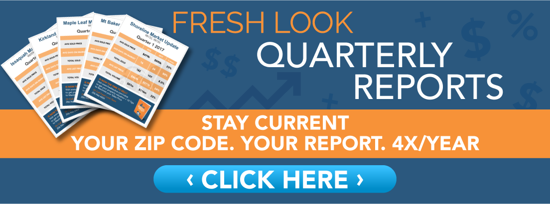 Fresh Look Quarterly Market Reports