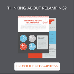 Unlock the Relamping Infographic