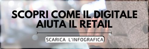 retail digitale innovazione