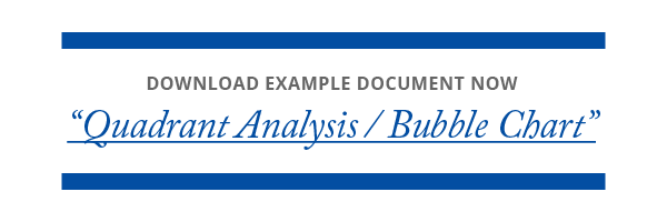 """Downloadable Document of """"Quadrant Analysis or Bubble Chart"""" from Category Management Knowledge Group"""