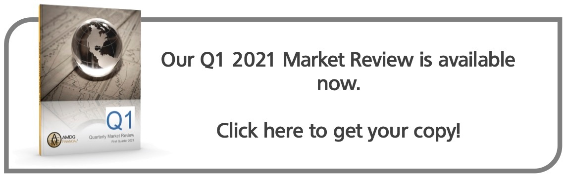 Q1 2021 Market Review is available