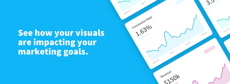 Visuals-Marketing-Goals