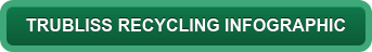 TRUBLISS RECYCLING INFOGRAPHIC