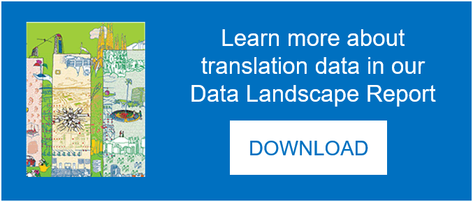TAUS Translation Data Landscape Report