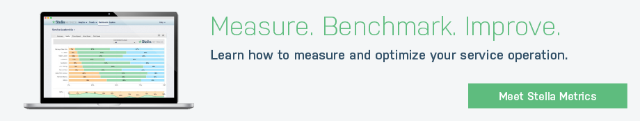 Stella Metrics - Measure. Benchmark. Improve.