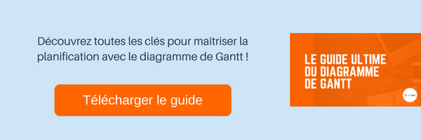 telecharger le guide ultime du diagramme de gantt
