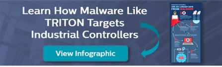 Malware Industrial Systems