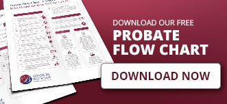 download our free probate flow chart