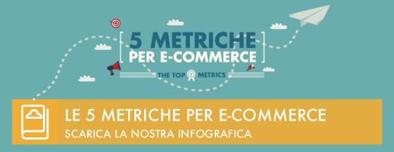 Scarica l'infografica 5 metriche di business per eCommerce