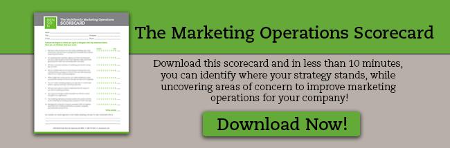 The Marketing Operations Scorecard