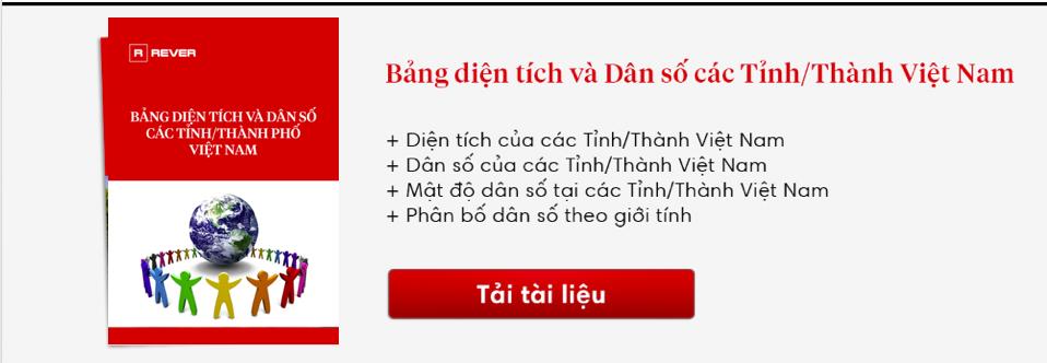 Bang dien tich va dan so cac tinh thanh viet nam