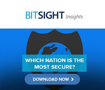 BitSight Insights: Global Security Performance