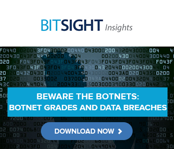 Download the latest BitSight Insight Report
