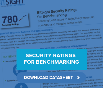 Datasheet: Security Ratings for Benchmarking