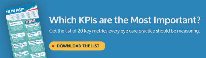 top 20 key performance indicators eye care infographic