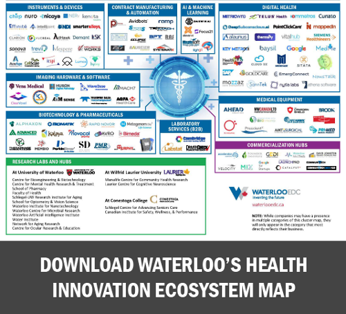 Download the Waterloo Health Innovation Ecosystem Map