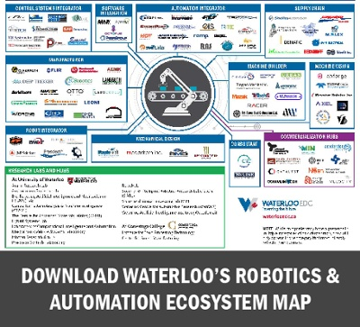 Download the Waterloo Robotics and Automation Ecosystem Map