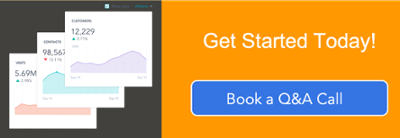 Get Started with MMG - Book a QA Call