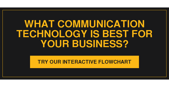 What Communication Technology is Best for Your Business? Try Our Interactive Flowchart