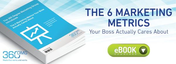 The 360 Degree Marketing Group Free Ebook on Marketing Metrics for Marketing Managers