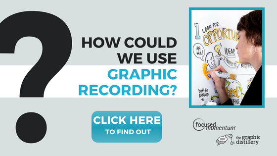 What is Graphic Recording