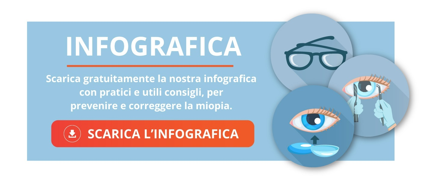 Scarica l'infografica sulla miopia